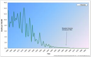 vaksine 1